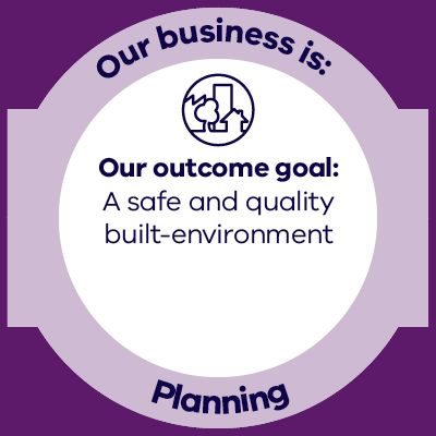 Our business Planning