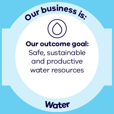 Our business Water