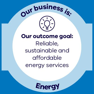 Our business Energy